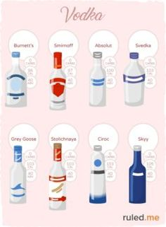 Low-carb Vodka Choices