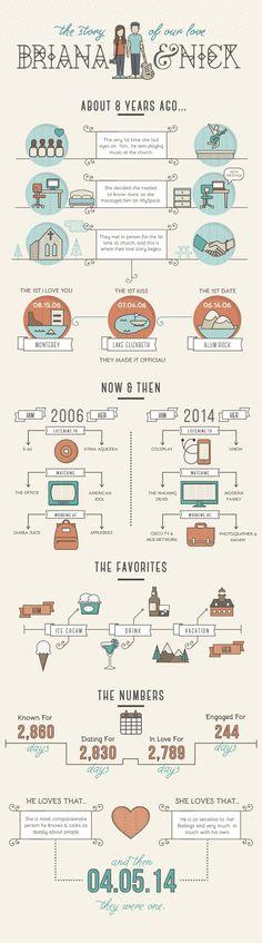 Bri&Nick_Wedding_Infographic_4