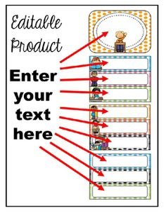 This product can be used to create chart that shows students what their options…