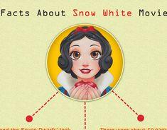 Noor Khalil on Behance Best Ramadan Quotes, Snow White Movie, Youtube Editing, Behance, Animation, Make It Yourself, Graphic Design, Creative, Illustration