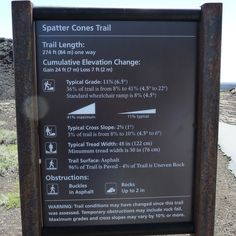 Craters of the Moon Craters Of The Moon, Trail Signs, Wheelchair Ramp