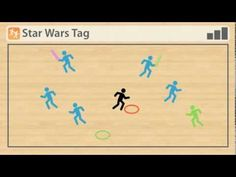 Star Wars Tag - Tactical games