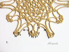 Moje schematy frywolitkowe Tatting, Bracelets, Gold, Jewelry, Craft, Accessories, Jewlery, Jewerly, Bobbin Lace