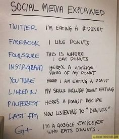 Funny pictures about Social Media explained simply. Oh, and cool pics about Social Media explained simply. Also, Social Media explained simply. Marketing Digital, Social Media Marketing, Inbound Marketing, Social Networks, Internet Marketing, Online Marketing, Marketing Ideas, Business Marketing, Social Business