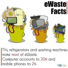 Harmful Health Effects of eWaste Electronic devices and