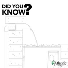 "✳️Did you know? Unlike open-topped variations, the enclosed, load-bearing design of Atlantic's Scuppers eliminates the need for a lintel to support the weight of a wall on top of the scupper. The scupper body replaces blocks in the top course of the wall, making them ideal for use with all 4"" garden block walls. #techtiptuesday #techtip #didyouknow #scuppers #waterfeatures #atlanticwatergardens #funfact"