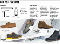How to clean suede shoes Businessweek
