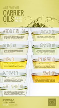 [ Info: Carrier Oils ~ Types and Uses ] A little information about our Carrier Oils and their use in scrubs, exfoliants, and massage.:  #carrieroil #EssentialOils Pinned for you by https://organicaromas.com/ !