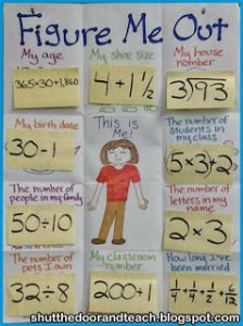 Figure Me Out Beginning of the Year Math This would be a great project for students in elementary math to complete. It is fun, and also allows students to tell their peers and teacher more about themselves! Great for project-based learning. Family Math Night, Parent Night, Back To School Hacks, School Ideas, School Stuff, School Tips, School 2017, Figure Me Out, Fourth Grade Math