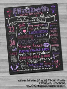Disney's Minnie Mouse Custom Birthday Chalkboard Poster #chalk #chalkboard #birthday #poster #sign #personalized #custom #ChrispixsCreations