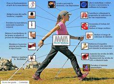 Beneficios de la práctica del Nordic Walking  por Nordic Walking Argentina   www.nordicwalking-girona.blogspot.com