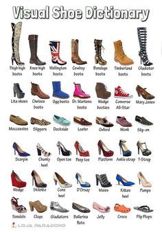 Pin by Therese Bautista on Shoes Fashion Terminology, Fashion Terms, Types Of Fashion Styles, Fashion Shoes, Fashion Accessories, Fashion Outfits, Fashion Fashion, Fashion Dictionary, Photo Dictionary