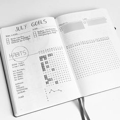 July goals and habit tracker. Putting both on one side this week to make sure I…
