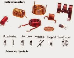Coils or inductors and Schematic symbols - EEE COMMUNITY