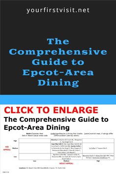 The Comprehensive Guide to Epcot-Area Dining - from yourfirstvisit.net | The page rates the Walt Disney World table service restaurants in the Epcot area--in the park, and in the WDW resorts nearby. It rates them based on both appeal to kids and appeal to adults. | #DisneyWorldDining #DisneyWorldTips #epcot #DisneyWorldRestaurants Disney World Deals, Disney World Food, Disney World Restaurants, Disney World Planning, Walt Disney World Vacations, Cape May Cafe, Dining At Disney World, Resort Casual, Disney World Characters
