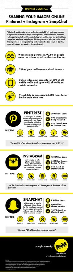 Business-Guide-To-Sharing-Your-Images-Online-Infographic #snapchat #infographics #modernistablog