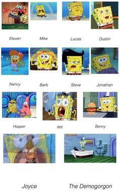 Spongebob+ Stranger Things