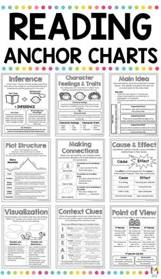 These anchor charts are a must have in any upper elementary reading classro Reading Lessons, Reading Skills, Teaching Reading, Guided Reading, Teaching Time, Reading Intervention, Writing Lessons, Reading Strategies Posters, Reading Comprehension Strategies