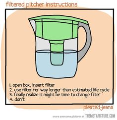 Filtered pitcher instructions