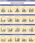 Financial Plan Excel Template For Business Plan Development