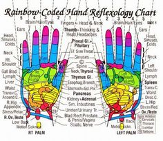 Pain Relief In The Palm Of Your Hand And Feet With This Fast And Easy Technique   in5d in 5d in5d.com www.in5d.com http://in5d.com/ body mind soul spirit BodyMindSoulSpirit.com http://bodymindsoulspirit.com/