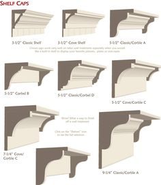 wainscoting board and batten Classic Shelves, Narrow Shelves, Wall Shelves, Beadboard Wainscoting, Bead Board Walls, Moldings And Trim, Crown Molding, Moulding, Wall Treatments