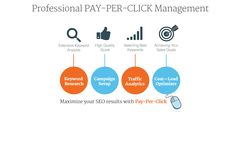 PPC Services-We Provide Best PPC Services in Delhi,Pay Per Click Services are available at cheap prices.