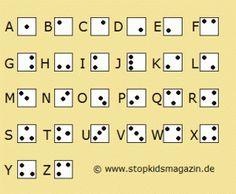100 tolle ideen zu escape room puzzeln f r dich und deine for Escape room ideen