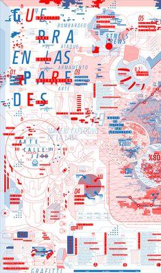 DISEÑO DE INFORMACIÓN / CARTOGRAFIA 160CM X 90CM on Behance Graphic Design Posters, Graphic Design Inspiration, Typography Design, Map Design, Cover Design, Layout Design, Architecture Presentation Board, Presentation Layout, Poster S