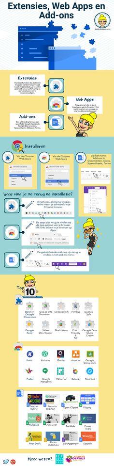Extensies, Web Apps en Add-ons! Wat is het verschil?