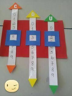 Visual result related to the ten tent house board - Kinderspiele Preschool Math, Math Classroom, Kindergarten Math, Classroom Decor, Teaching Aids, Teaching Math, Math Games, Preschool Activities, First Grade Math