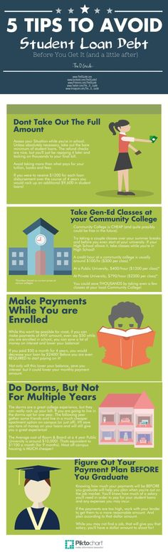 5 Tips For Avoiding Student Loan Debt BEFORE you get it! (and A little After!) | The O Guide