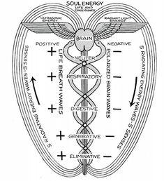 https://www.secretenergy.com/wp-content/uploads/2014/09/Soul-Energy.jpg
