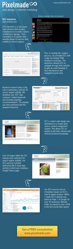 This SEO & web design infographic shows how we designed and optimized the EEC Industries website. Within 1 weeks of launching their new website they were listed on page 1 of Google for over 30 different keywords.
