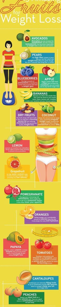 15 amazing fruits for weight loss.