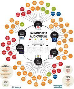 Mapa de medios