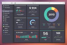 data dashboard design - Google Search