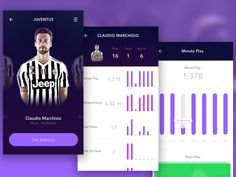 Player Statistics by Ibnu Mas'ud - Dribbble
