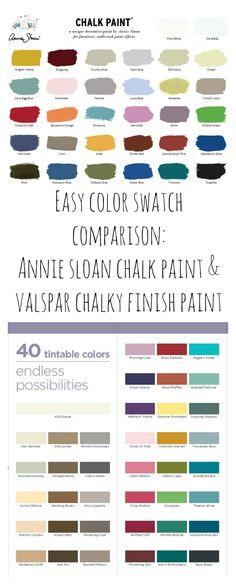 Easy color swatch comparison of Annie Sloan Chalk Paint and Valspar Chalky Finish Paint. Photos via: http://thatcoversit-home.com and http://www.valsparpaint.com
