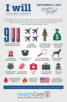 #9/11 National Day of Service and Remembrance #Infographic #NationalDayofServiceandRemembrance