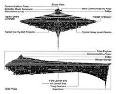 Star Wars dreadnought