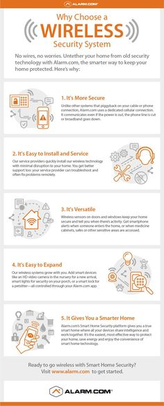 Why Choose a Wireless Security System Infographic.jpg