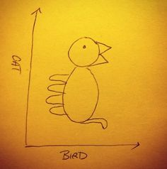 One of the best graphs I've ever seen. -   Misc