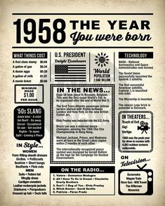This BACK IN 1958 digital poster is filled with fun facts and highlights of what happened in the year 1958. This digital poster has an antiqued paper background for for that back in the day vintage newspaper feel. Bold typography with simple icons give the poster a timeless style. It