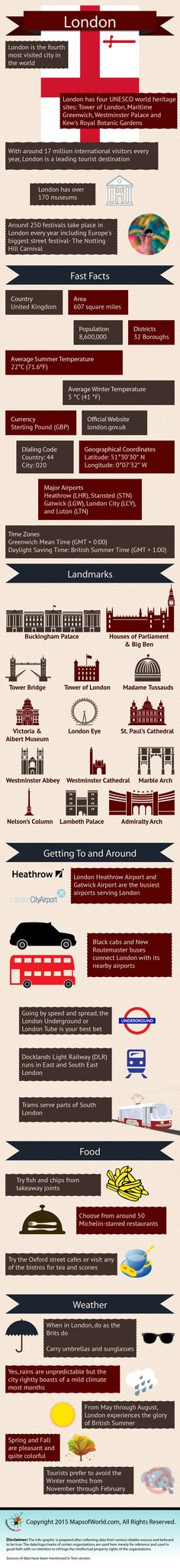 This cool #Infographic decodes #London for travelers! It helps you with fasts facts about the city, when to visit, weather, places to visit, hotels, getting around, and much more!