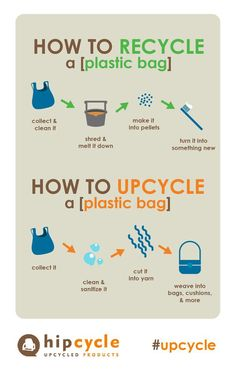 difference between #recycle vs #upcycle explained (via #hipcycle)