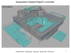 P2_12 Superposition Objectif Subjectif - Luminosité (partie 1)