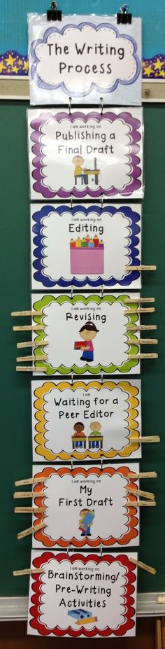 This a great visual aid to help students keep track of where they are in the writing process. If they cannot remember what step they are to take next, they can to go to this for the answer.