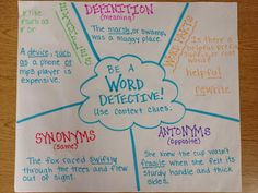 A good anchor chart that reminds students of different types of context clues they can use to help them figure out meanings of words (direct definitions, examples, synonyms, antonyms, etc.)