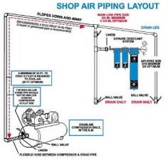 plumbing diagram for shops riser diagram for plumbing shop air compressor piping diagram - bing images | shop ... #15
